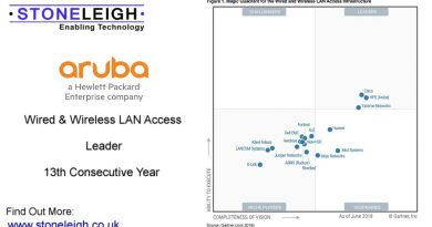 Gartner_Magic_Quadrant_Wired_and_Wireless_Lan