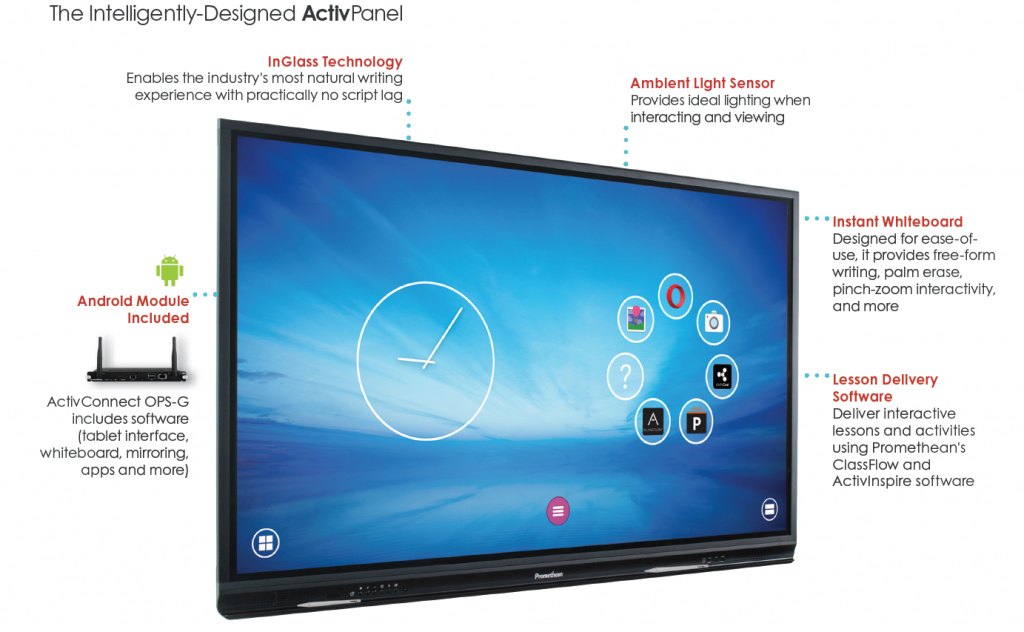Intelligently Designed ActivPanel