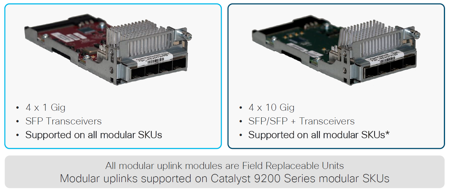 Catalyst 9200 Modular Uplinks SFP