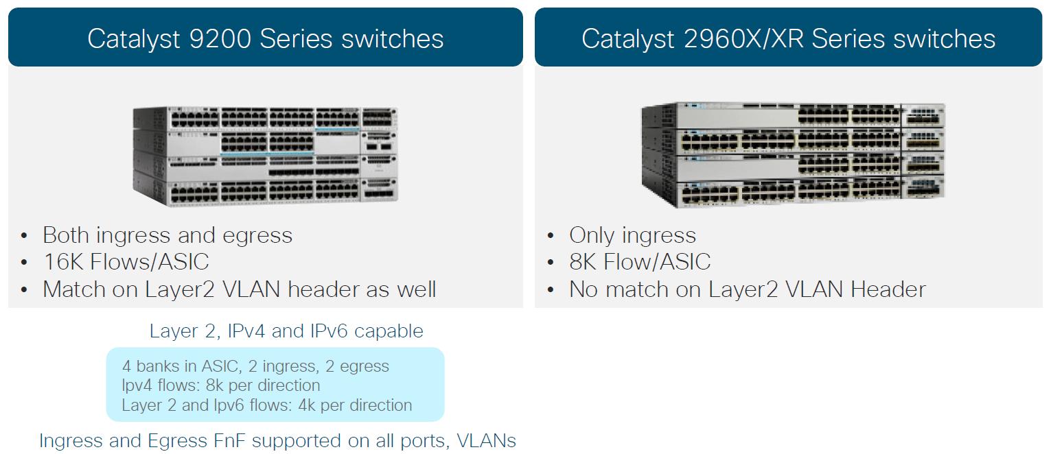 Catalyst_9200_Series_vs_Catalyst_2960X_XR_Series_Swicthes