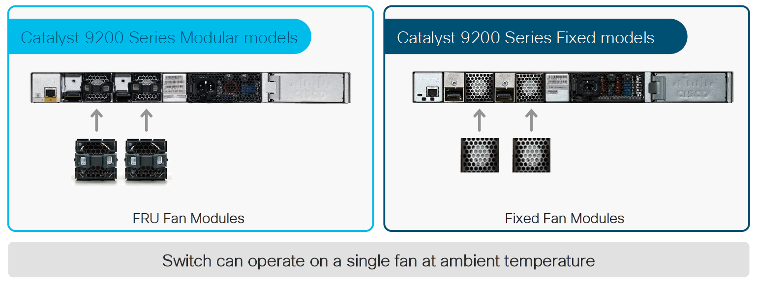Cisco Catalyst 9200 Resilient Fan Modules