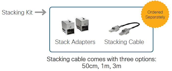Cisco Catalyst 9200 StackWise Stacking Kit