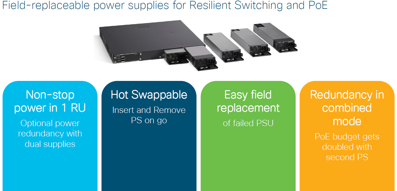 Cisco Catalyst 9200 Redundant Power Supply