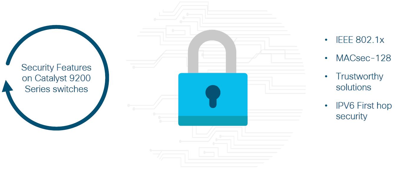 Cisco Catalyst 9200 Security Features