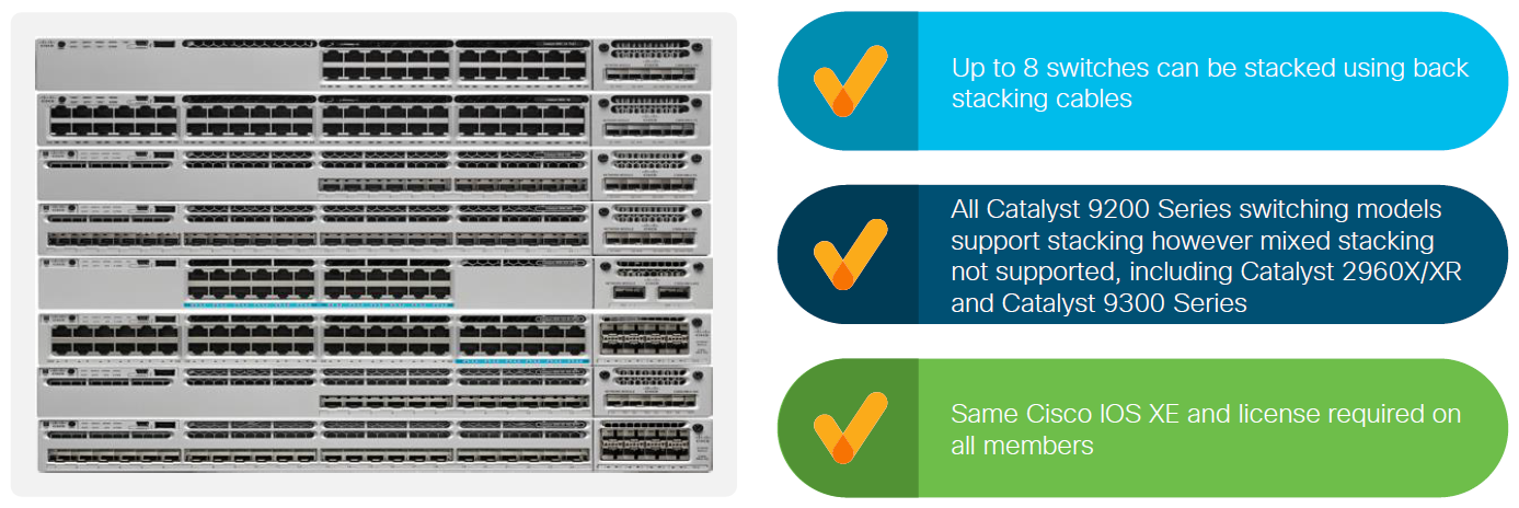 Cisco Catalyst 9200 Series Switches - Stoneleigh Consultancy