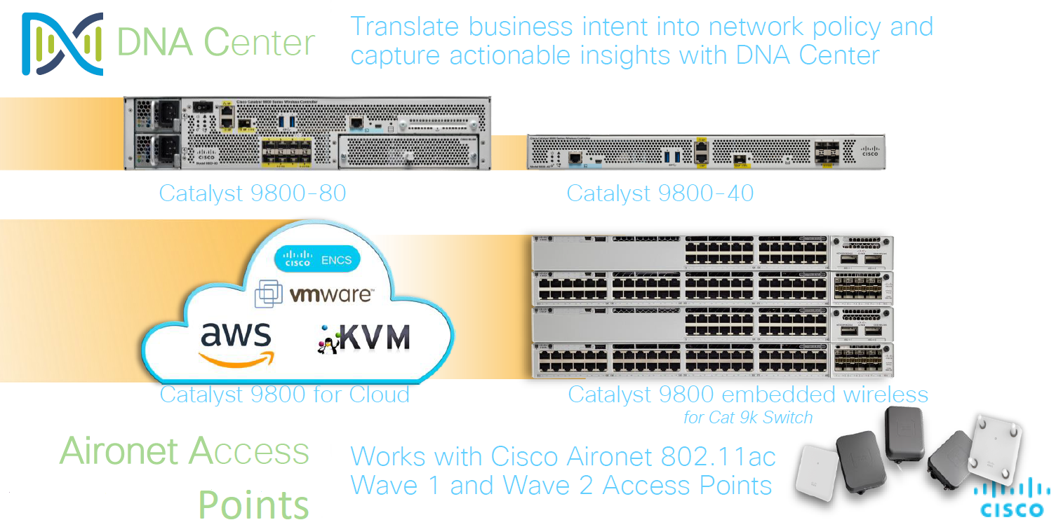 Cisco Catalyst 9800 Wireless Controllers