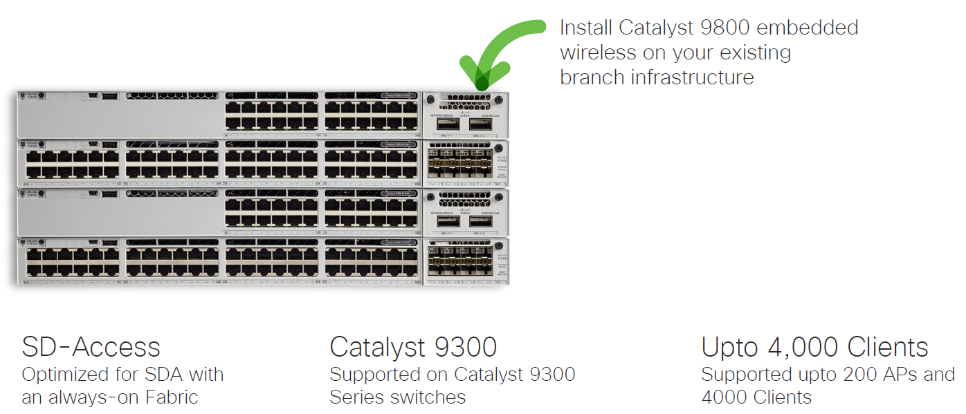 Cisco Catalyst 9800 embedded wireless on a cat 9k switch