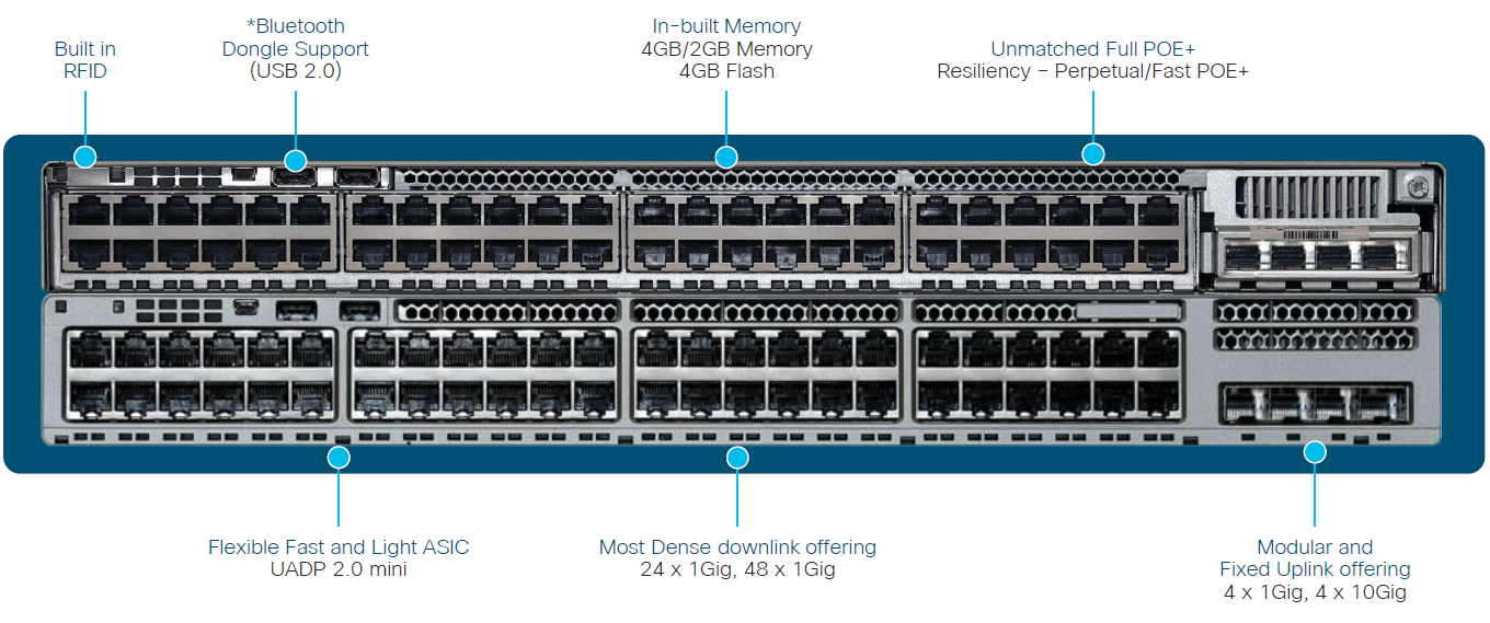 New Cisco Catalyst 9200 Series Switches