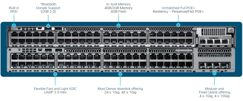 New Cisco Catalyst 9200 Series Switches