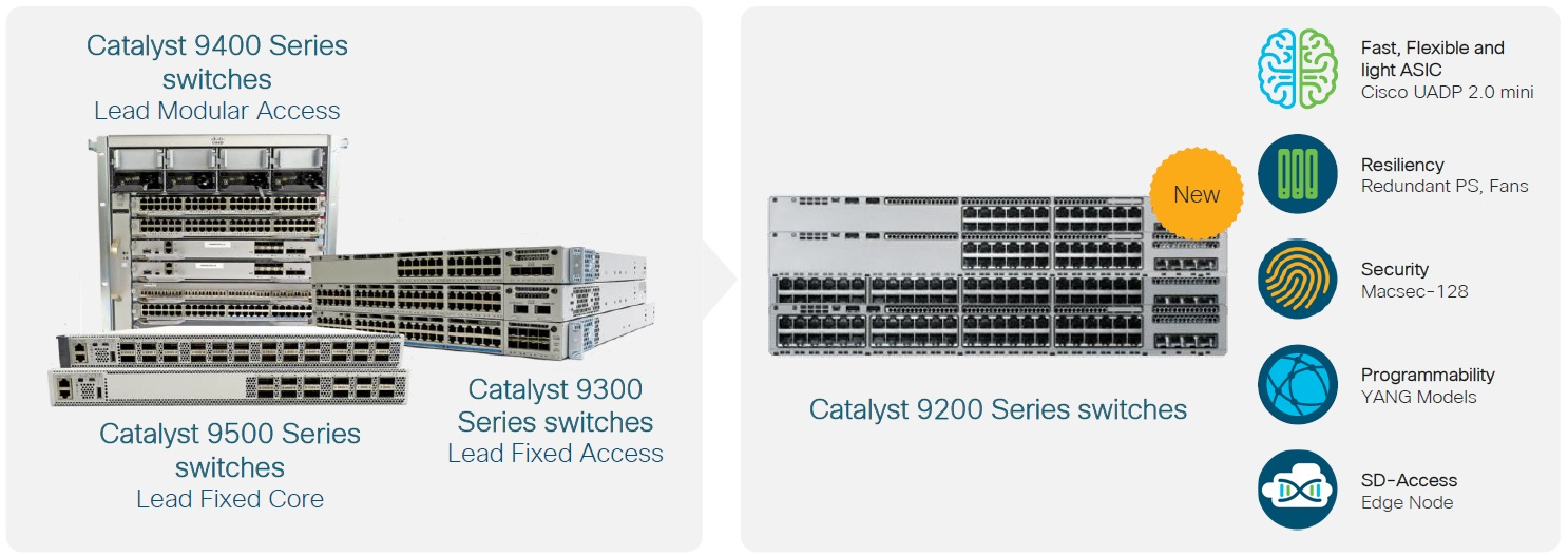 New Cisco Catalyst 9200 / 9800 Series Product Launch - Stoneleigh