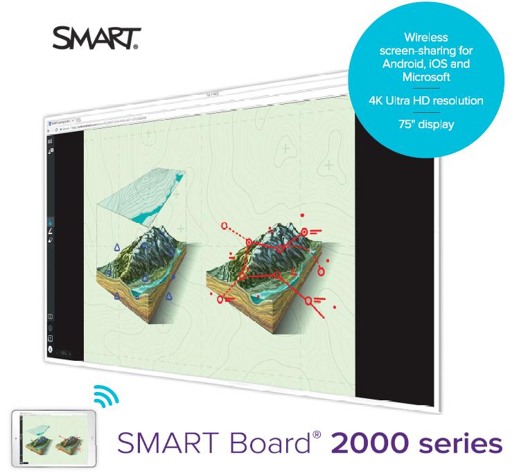 Smart 2000 Series