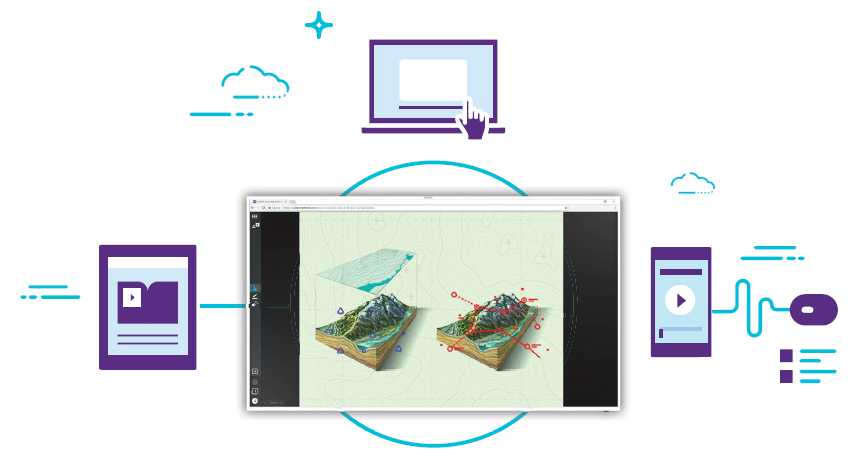 Wireless Screen sharing SMART 2000-Series