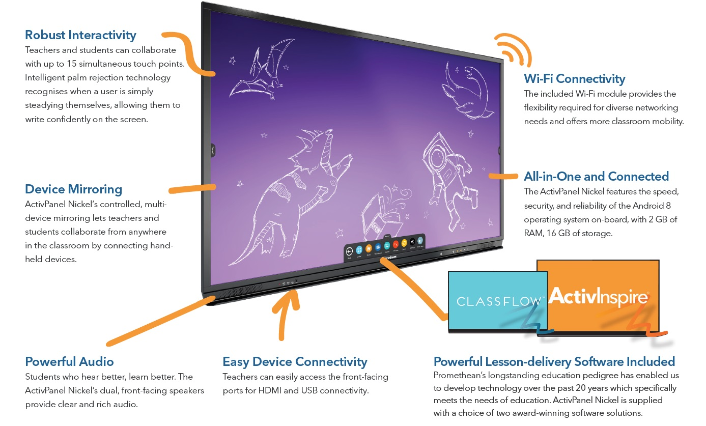 Promethean Elements ActivPanel Nickel ActivInspire ClassFlow