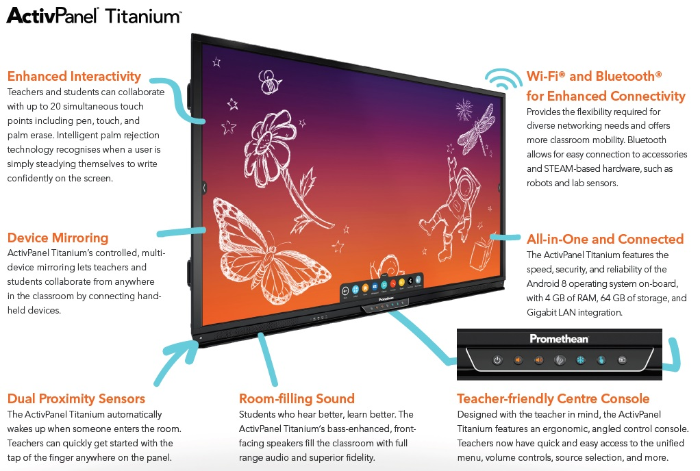 Promethean Elements ActivPanel Titanium Interactive Panel