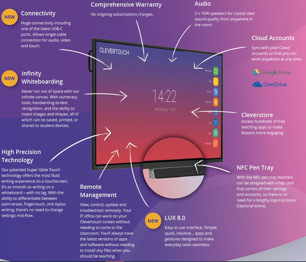 CLEVERTOUCH IMPACT DESIGNED FOR EDUCATION