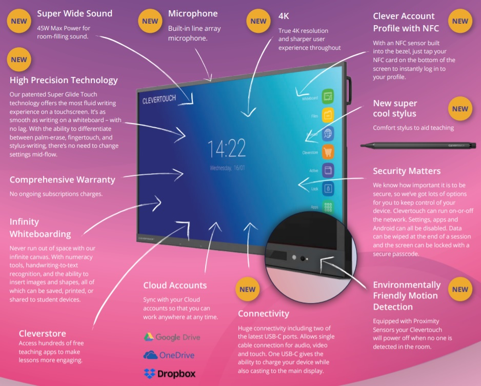 Clevertouch Impact Screen Info 2
