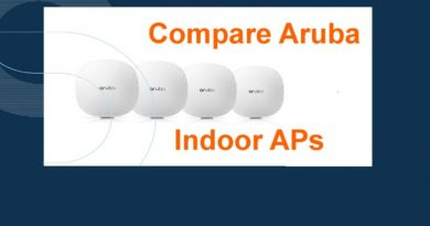 Indoor Aruba Access Points Comparison 2